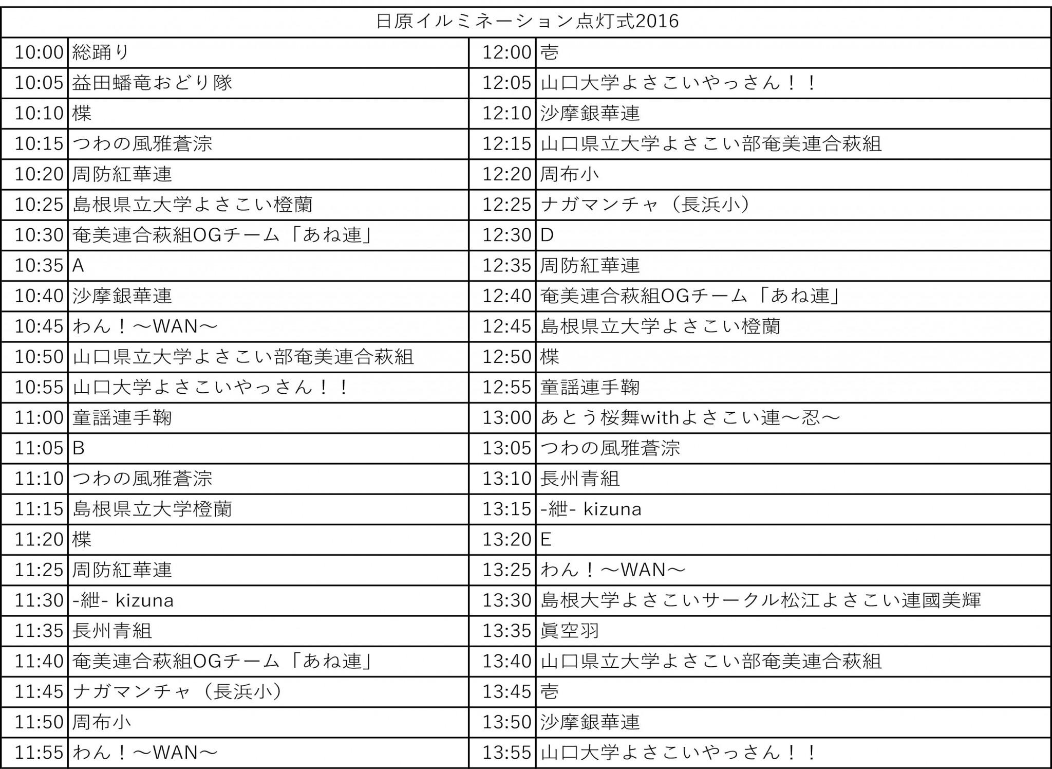 nichihara2016-1